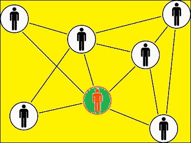 membership site model